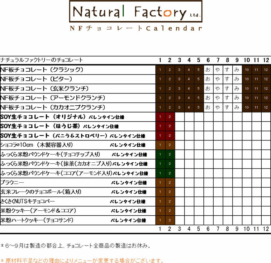 NFチョコレートカレンダー202104ナチュラルファクトリー