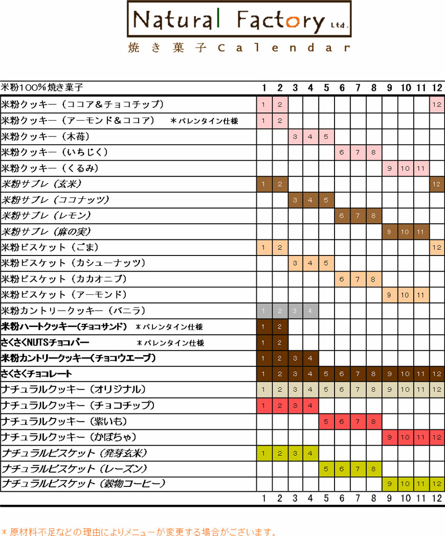 焼き菓子カレンダー202104ナチュラルファクトリー